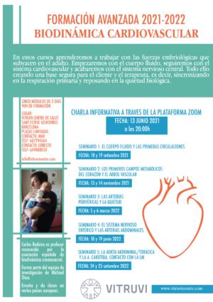 biodinamica_cardiovascular2021